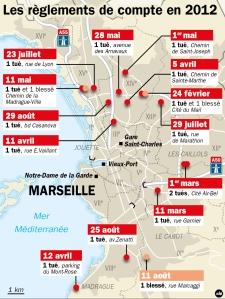 réglements-de-compte-Marseille